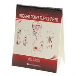 Travell Trigger Point Flip Chart
