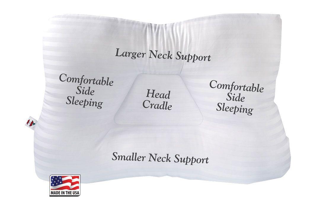 Massage warehouse coupon code