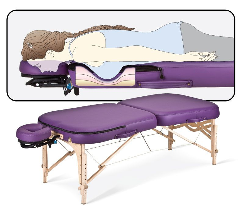 earthlite infinity conforma massage table package for sale. Black Bedroom Furniture Sets. Home Design Ideas