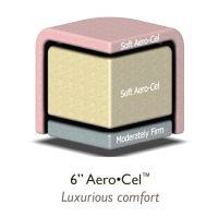 """Oakworks® Stationary Table Upgrade - 6"""" AeroCel™ Foam"""