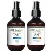 CBD TheraReleaf™ Pain Relief Gel