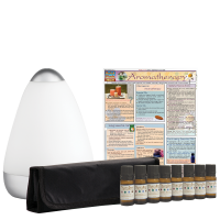 TheraPro Deluxe Aromatherapy Kit with Essential Oils, Diffuser & Guide Chart