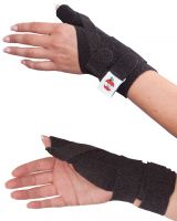 Core® Bilateral Thumb Spica Support
